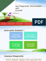 Evaluasi Diagnostik, Penempatan, Formatif,