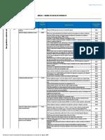 Anexo_Metas_Producto2.pdf