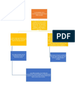 mapa conceptualdocx