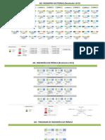 Nuevo pensum Ingenieria electronica.pdf