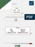 Resumen Clase 2 - Tus Clases de Portugues.pdf