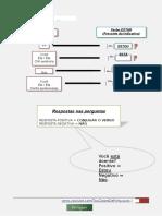 Resumen Clase 4 - Tus Clases de Portugues