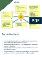 PVT Sampling