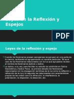 Leyes de La Reflexión y Espejos