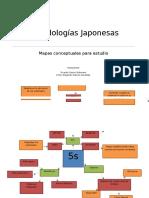 Metodologías Japonesas