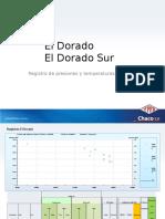 El Dorado - El Dorado Sur