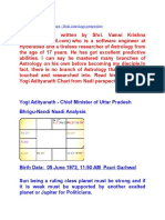 Yogi Adityanath Horoscope