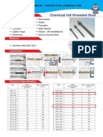 Chemical ANCHOR Bolt - TECHNICAL SUBMITTAL