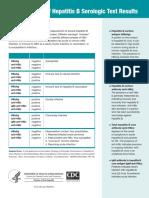 serologicchartv8.pdf