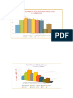 Ppt101 Graphs&Charts