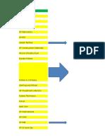 Shapoorji Pallonji Network Diagram