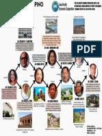 apec filipino architects