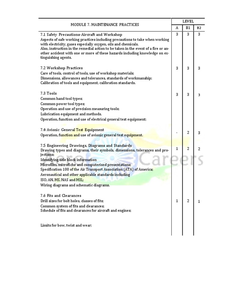 Module 7. Maintenance Practices 1   Engineering Tolerance   Soldering