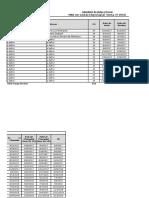 Calendário MBA FGV