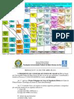 CPP - ENGENHARIA ELÉTRICA UFMS 2016.pdf