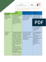 PeñaDuran Felipe M4S3 AnalisistextoliterarioRulfo