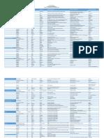 BM32 Participant List en (1)