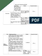 Quadro_resumo_Pronaf_2016.pdf