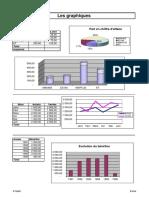 Exemples De Graphiques Excel