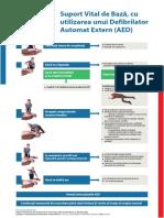 Poster BLS AutomatedExternal Algorithm Ro