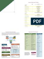 Chart of Accounts (1)