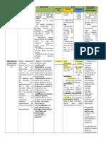 Farmacologia Prehospitaalria Resumen