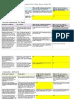 g321foundationportfolioinmediaallfeedbacktable