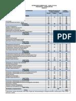 Estrutura Curricular Pedagogia Fortium 2 2014aprovada