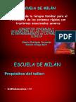 Modelo de Milan i Etapa Abrevidado