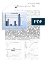 Biosolubilisasi Batubara - Joshua Andrian K 10414026