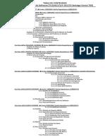 Contenidos Presentaciones TPS_O2017-I172
