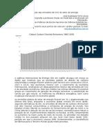 A estagnação das emissões de CO2 do setor de energia