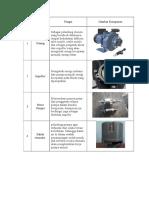 komponen pompa.docx