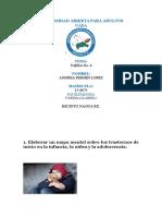 Tarea6 de Psicologia Evolutiva de gladys Fermin