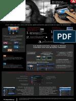Guia Rapida APPworld PDF