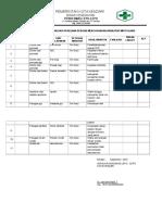 9.4.3.2Bukti Pelaksanaan EValuasi Penilaian Dengan Menggunakan Indikator Mutu Docx