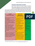 La Estructura Valoral de la Acción(FBC)