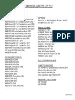 2012 Machining Facilities List