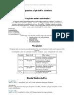 Preparation of PH Buffer Solutions