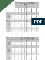 Total marks (Tutorial+online quiz+mid sem marks)