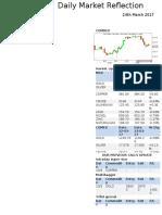 Commodity-premium Report 24th Marc