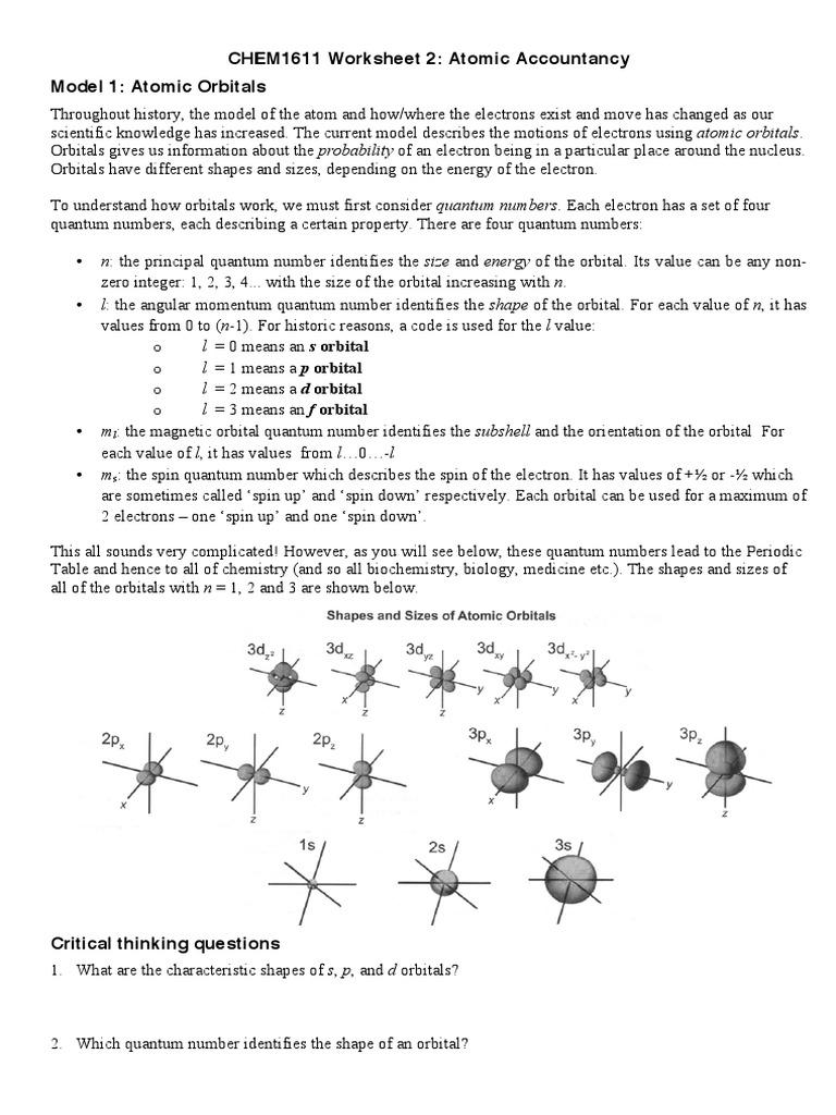 ws2   Electron Configuration   Atomic Orbital
