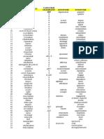 Baza de date lista de termeni juridici in romana, engleza si franceza
