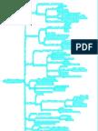 Decade You Missed Datamap