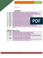 彭大 UMP 1617 科系介绍