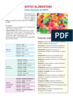Additivi alimentari.pdf