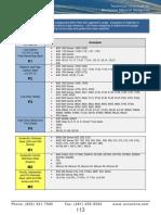 Material Groups.pdf
