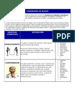 taxonomiadebloom (6)