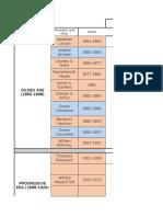 pbl 3 - government intervention organizer mdmmiaco xlsx