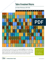 Callan's Annual Periodic Table of Investment Returns 2017